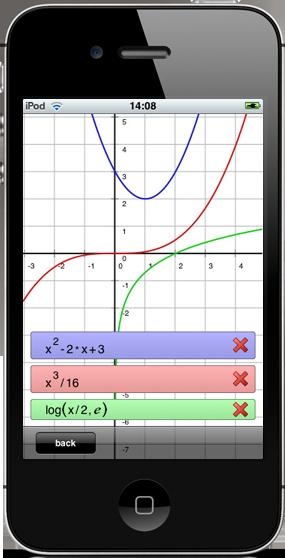 derivative og the logarithm of matrix